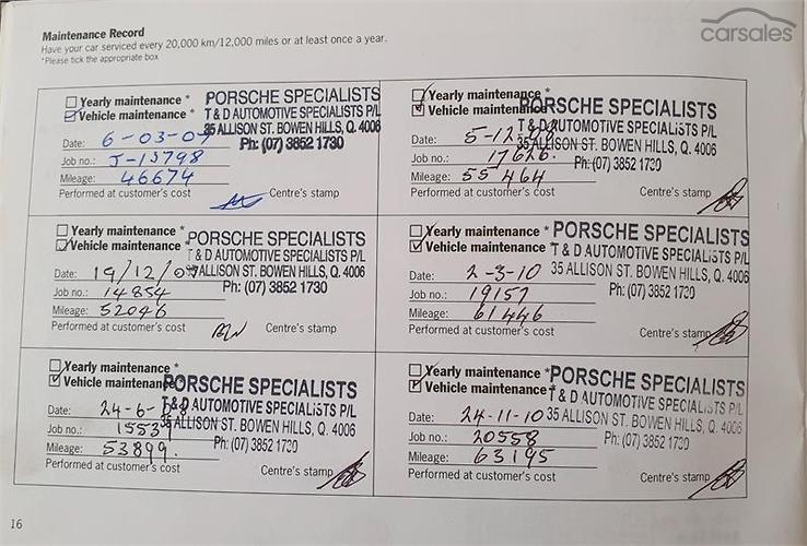 Porsche 911 Turbo 993 cars for sale in Australia , carsales