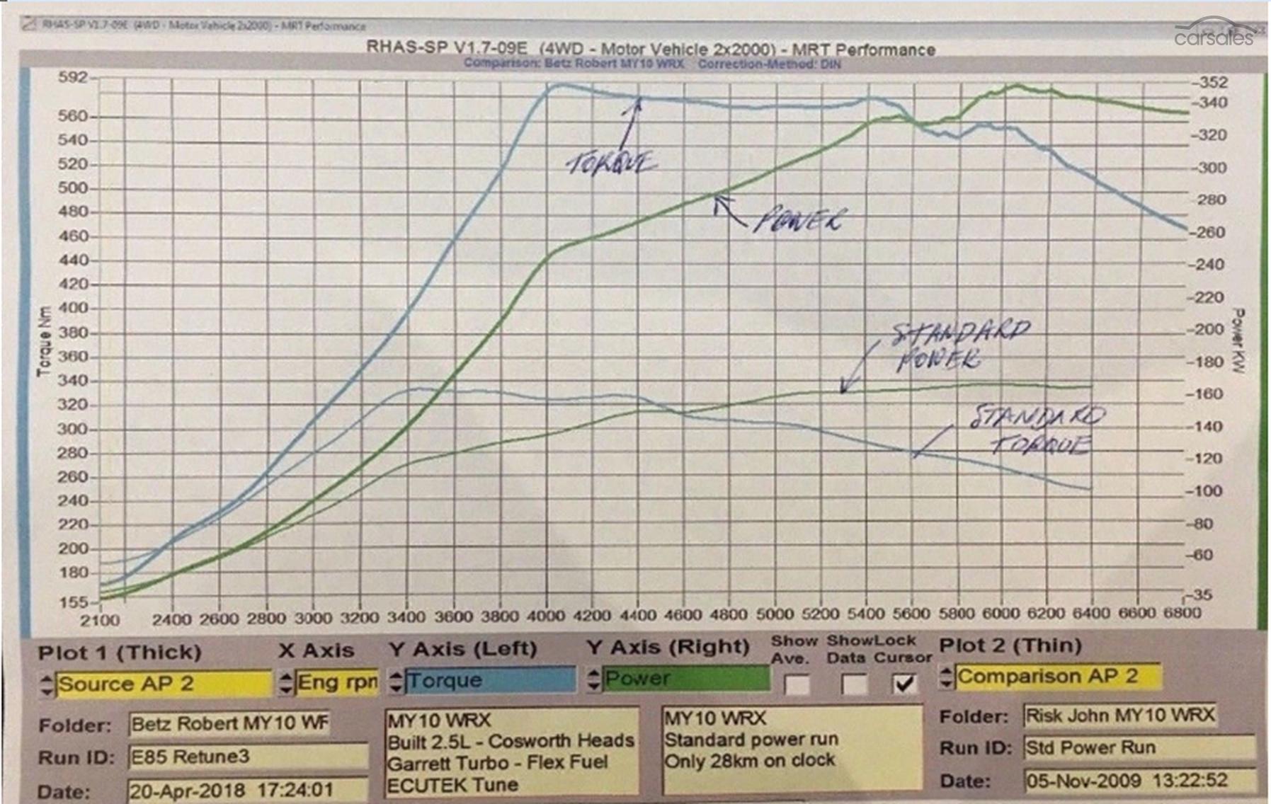 2010 Subaru Impreza Wrx G3 Manual Awd My10 Sse Ad 5535092 Wiring Schematics For An Au Quotpremium Sound Systemquot Australian Ford